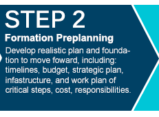 Start a Private School - Formation Preplanning